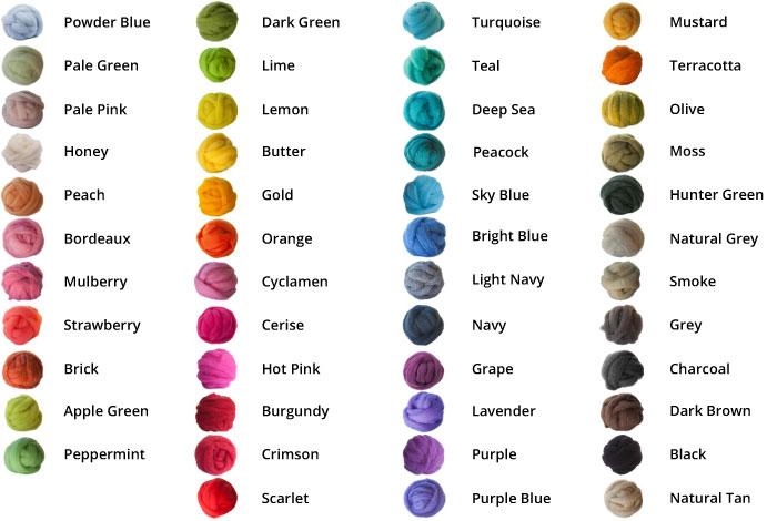 Kane-Carding-Colour-Chart-2014