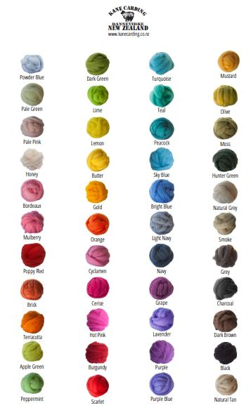 photo of colour chart